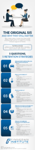 original stay interview questions infographic - large