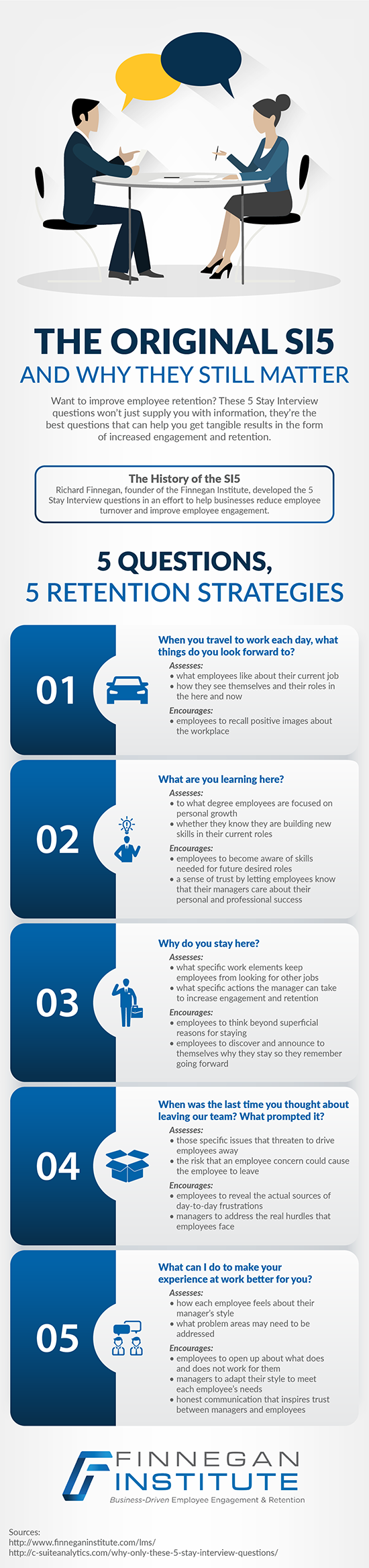 original stay interview questions infographic - small